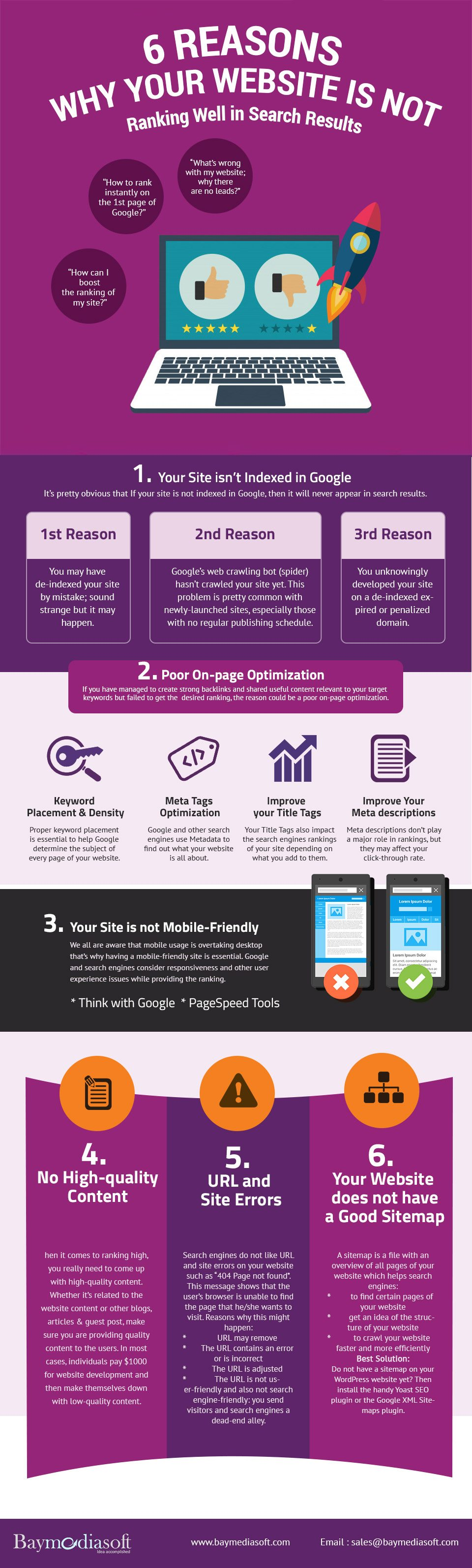 6 Reasons Why Your Website is Not Ranking Well in Search Results [Infographic] | Social Media Today
