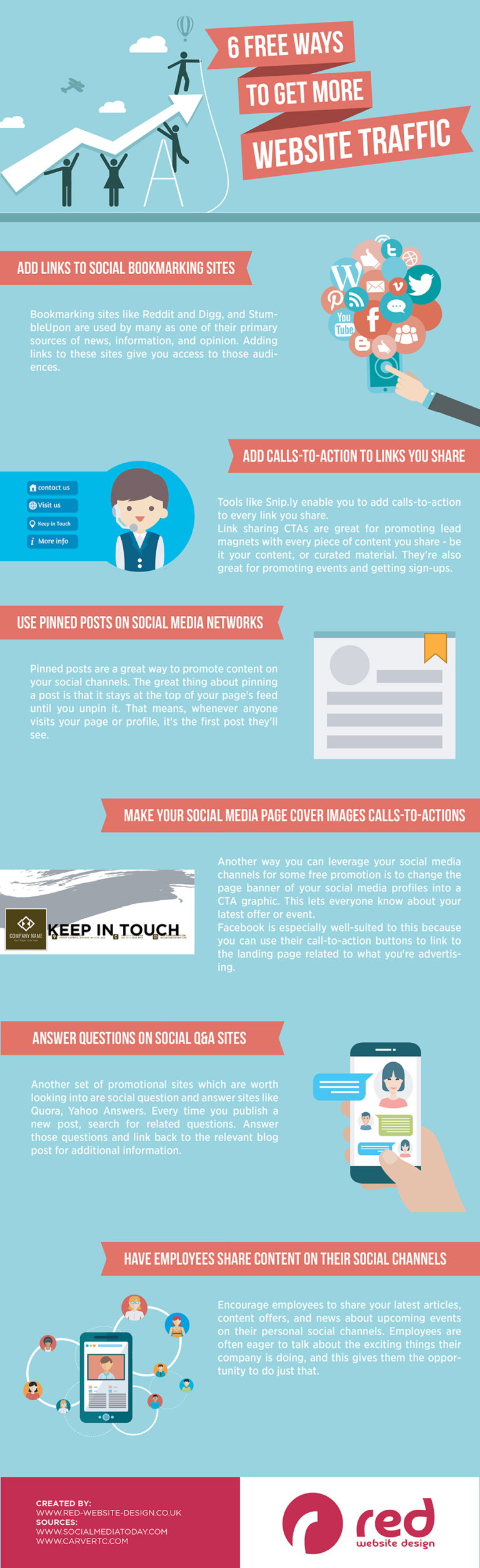 6 ways to get traffic infographic