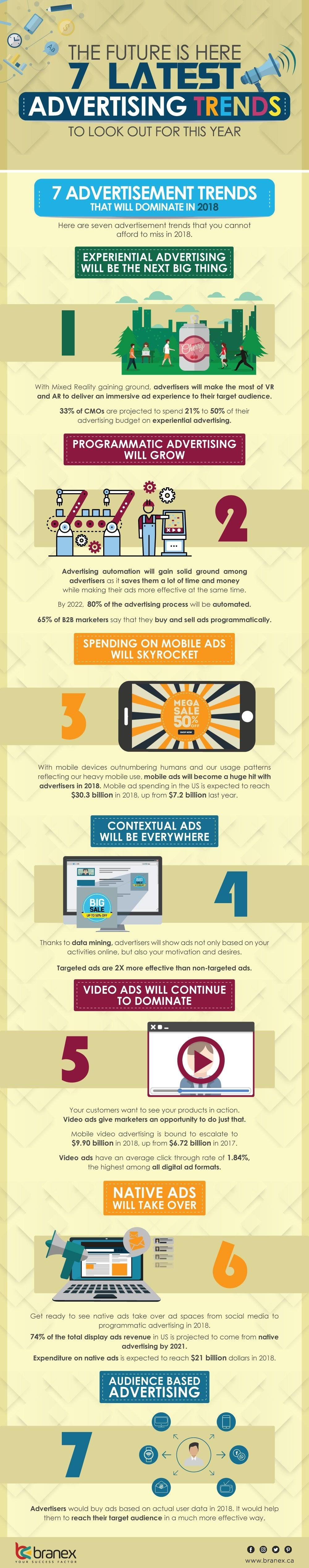 7 Advertising Trends to Look Out for in 2018 [Infographic] | Social Media Today