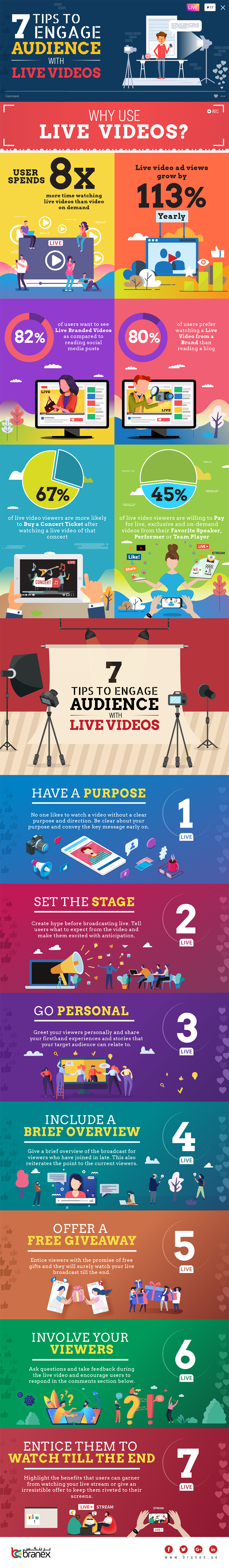 7 live-streaming tips infographic