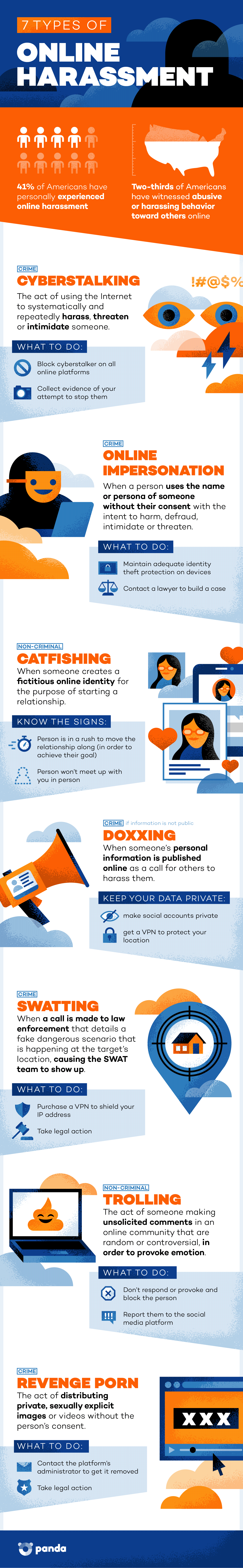Infographic looks at different types of online harassment