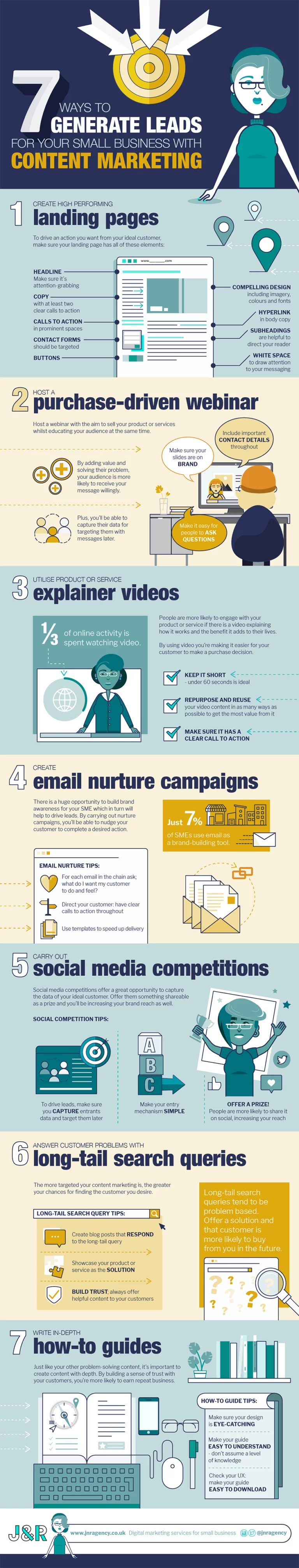 7 Ways to Generate Leads infographic