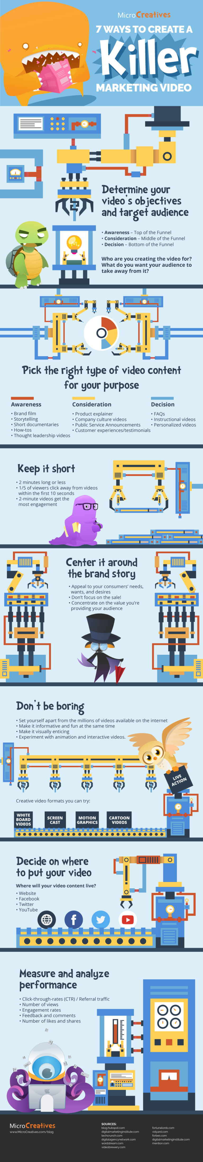 7 Ways To Create A Killer Marketing Video [Infographic]