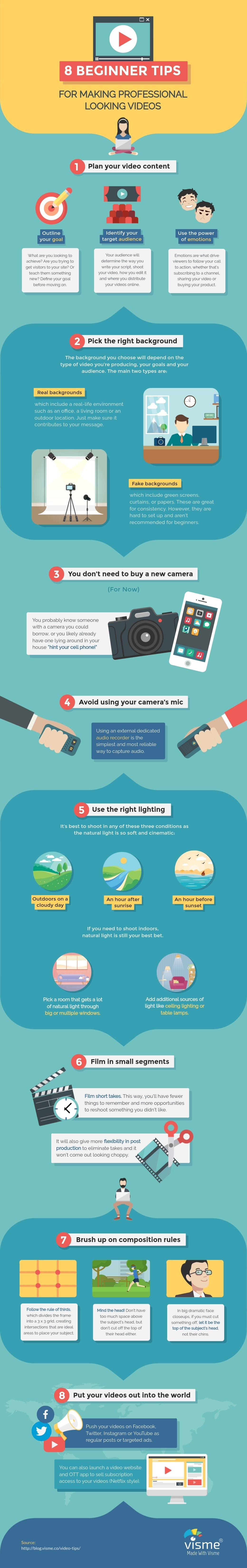 8 Beginner Tips for Making Professional-Looking Videos [Infographic] | Social Media Today