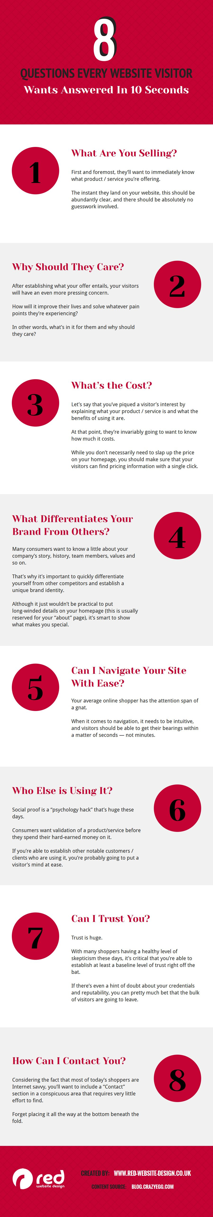 Web Design Basics: 8 Essential Questions Your Website Must Answer [Infographic]
