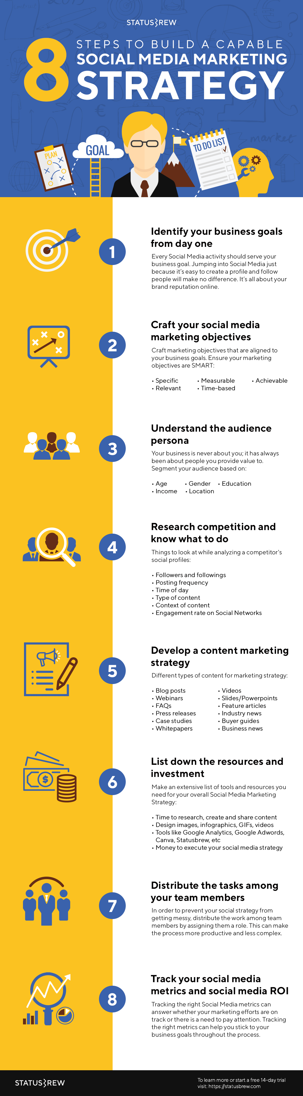 Infographic provides an overview of social media strategy essentials
