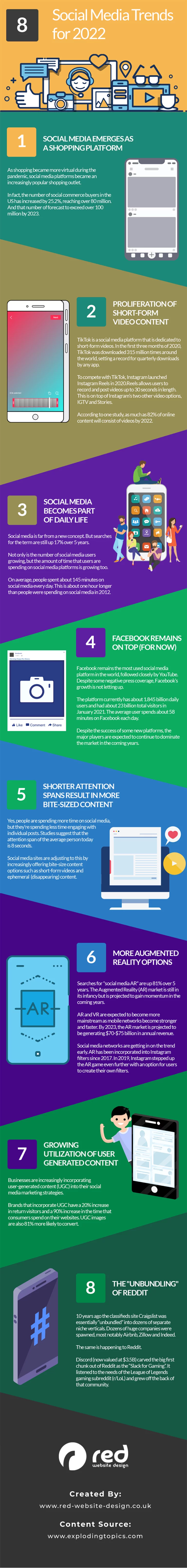 8 social media trend predictions