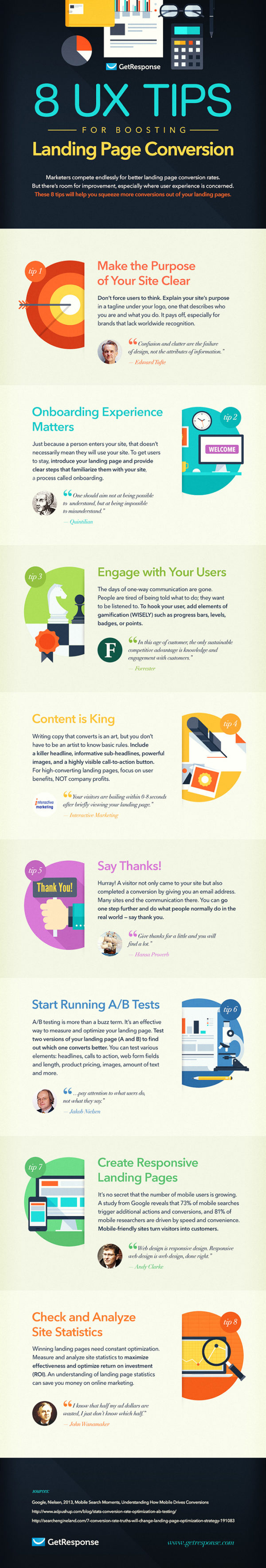 Infographic outlines tips to boost landing page performance