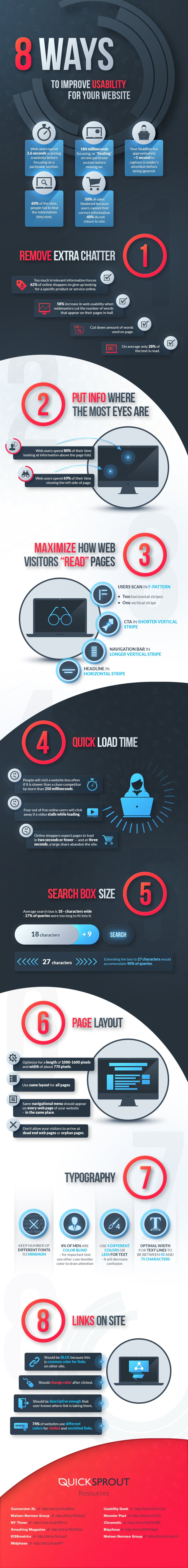8 Ways to Improve the User Experience on Your Website [Infographic] | Social Media Today