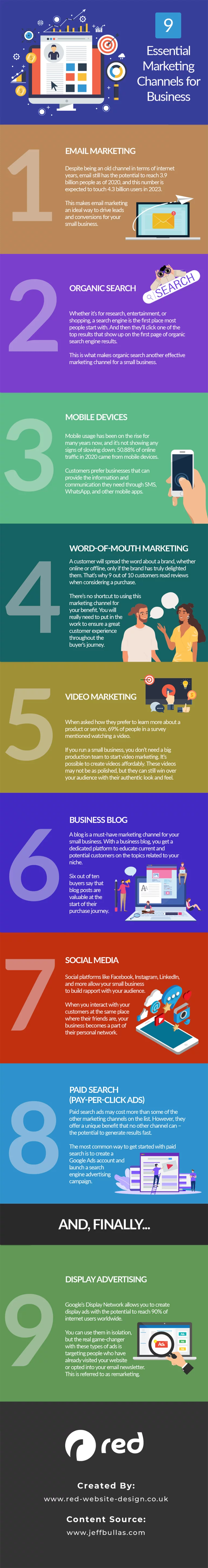 9 marketing channels to use infographic
