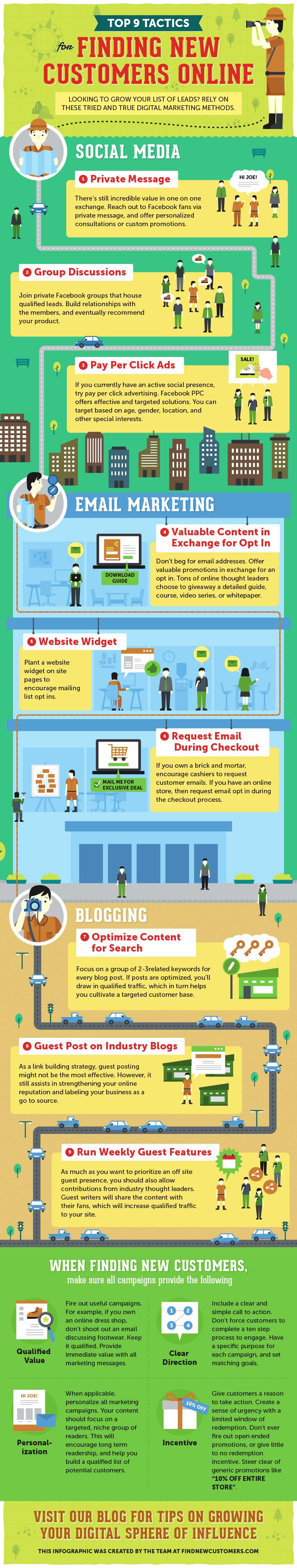 9 Essential Tactics to Generate Website Traffic and Inquiries [Infographic]