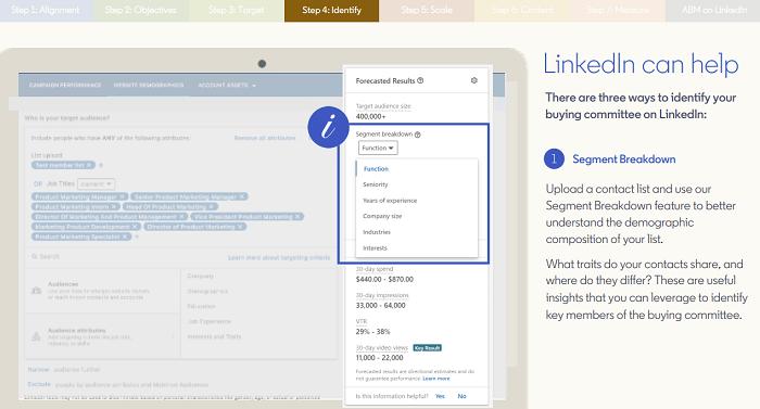 LinkedIn ABM overview