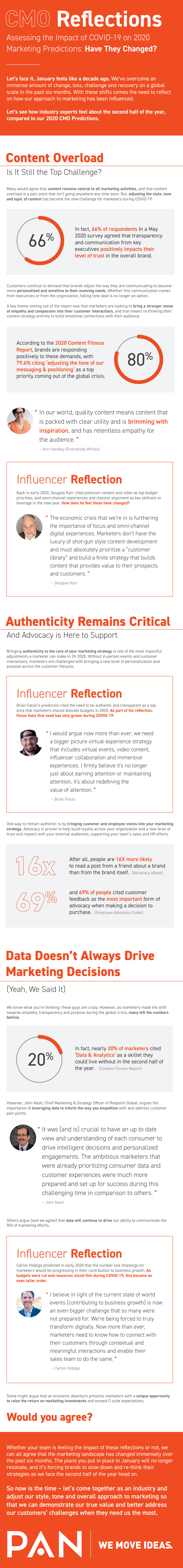 CMO reflections infographic