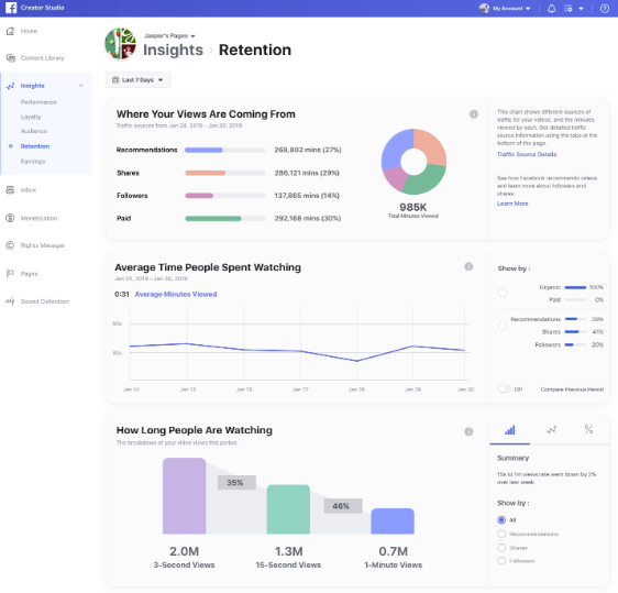 what is Facebook Creator Studio and Traffic Source insights