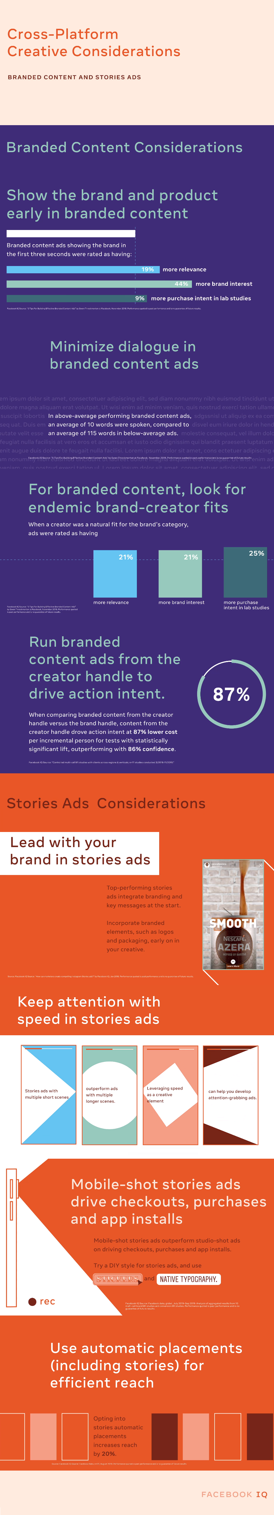 Facebook Branded Content and Stories Ad tips