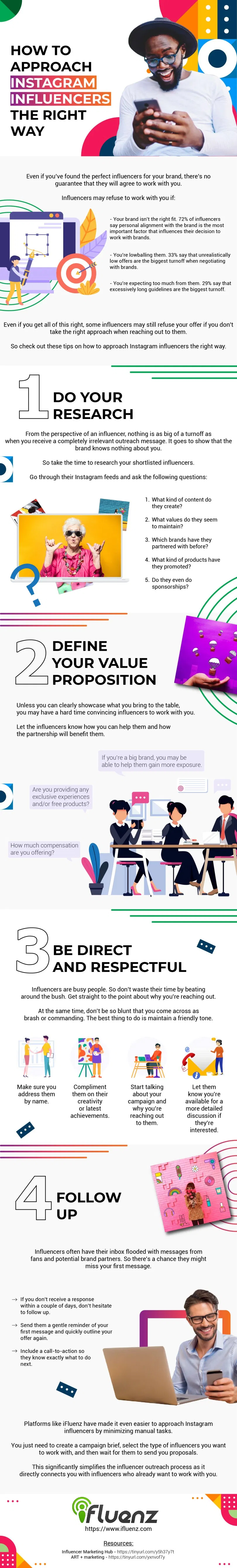 Infographic outlines how to approach Instagram influencers