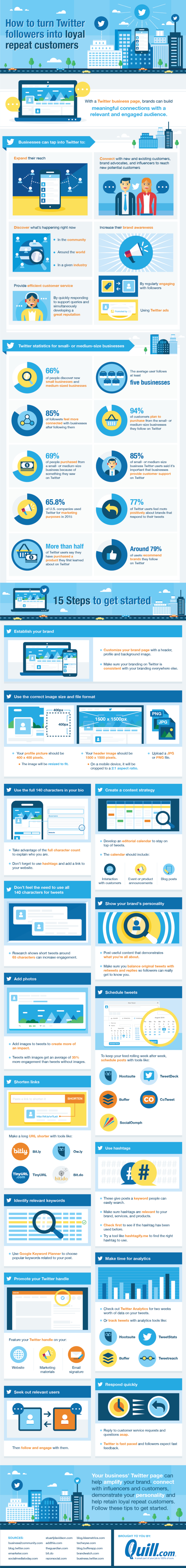 How to Turn Twitter Followers into Loyal Customers