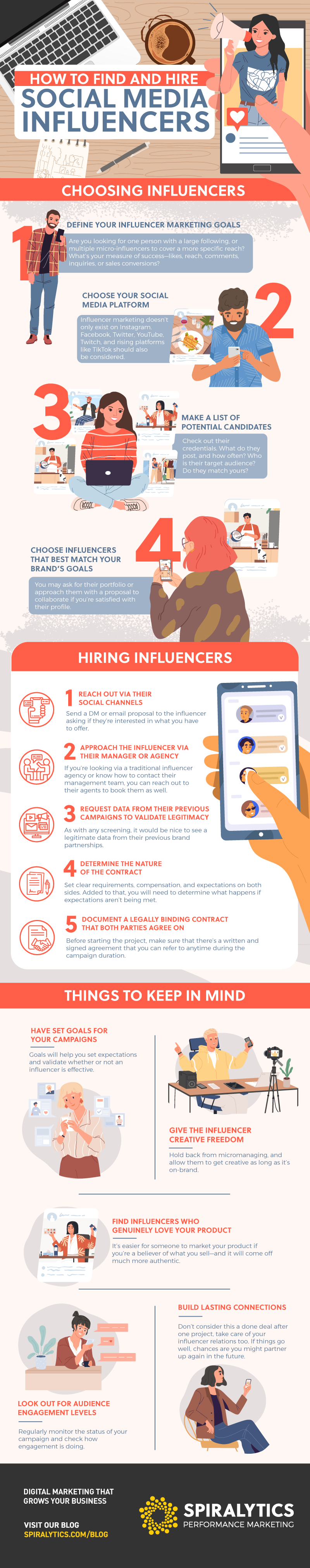 Influencer marketing outreach guide