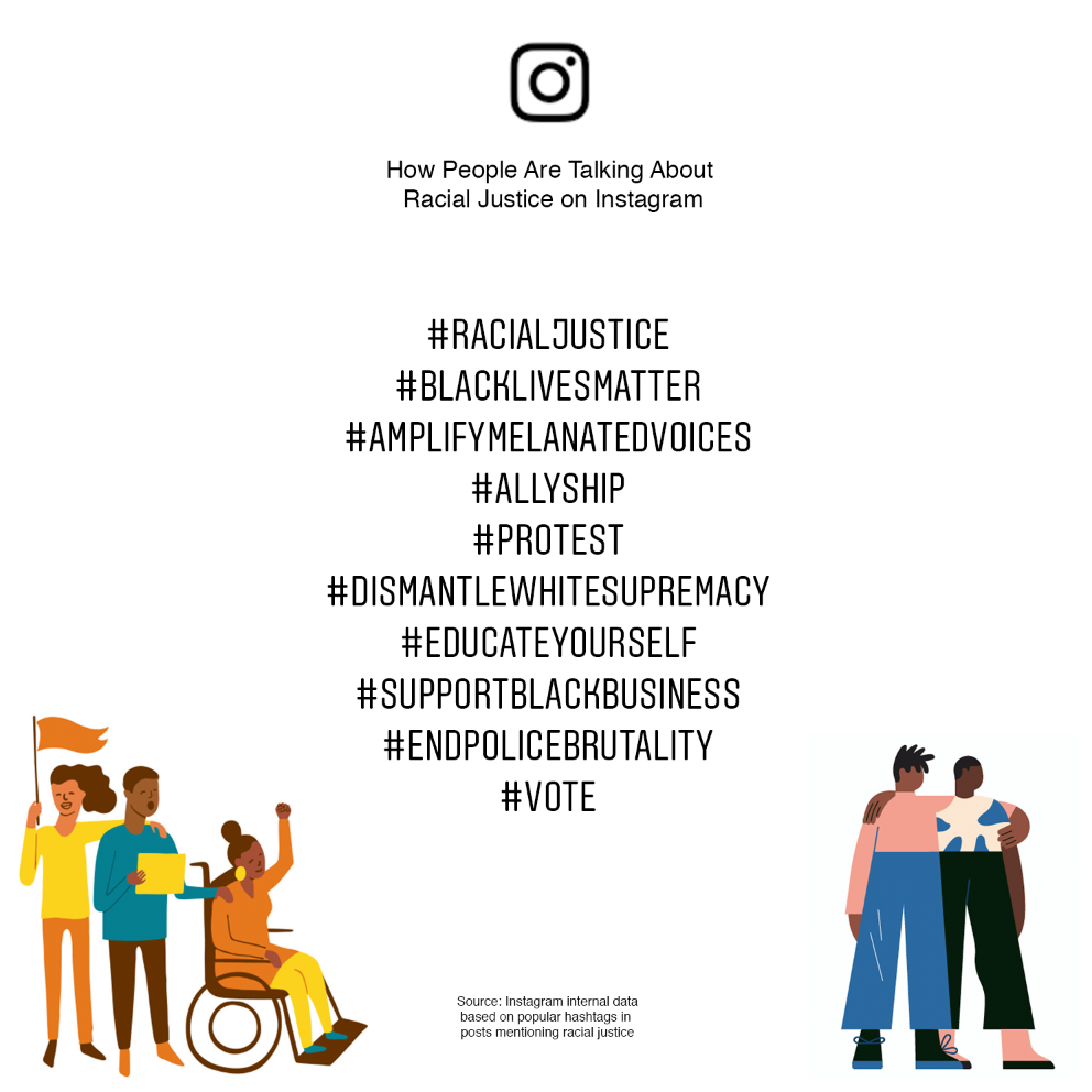 Instagram racial justice hashtags