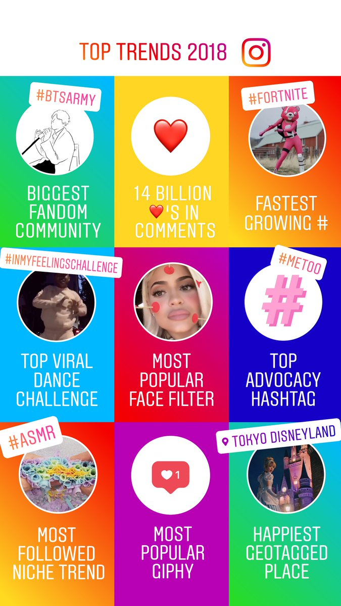 Instagram's Year in Review [Infographic]