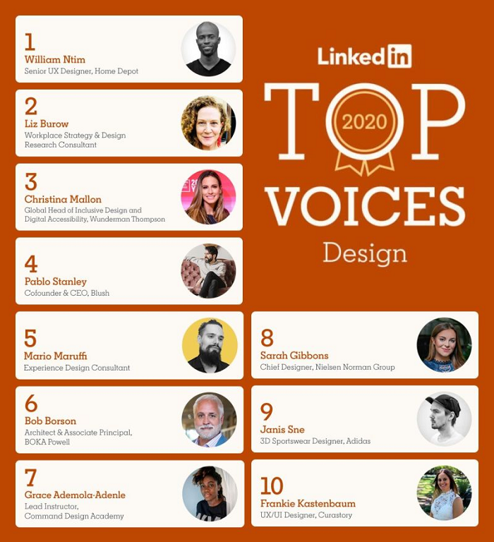 LinkedIn Top Voices