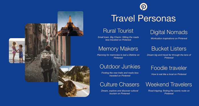 Pinterest travel audience subsets