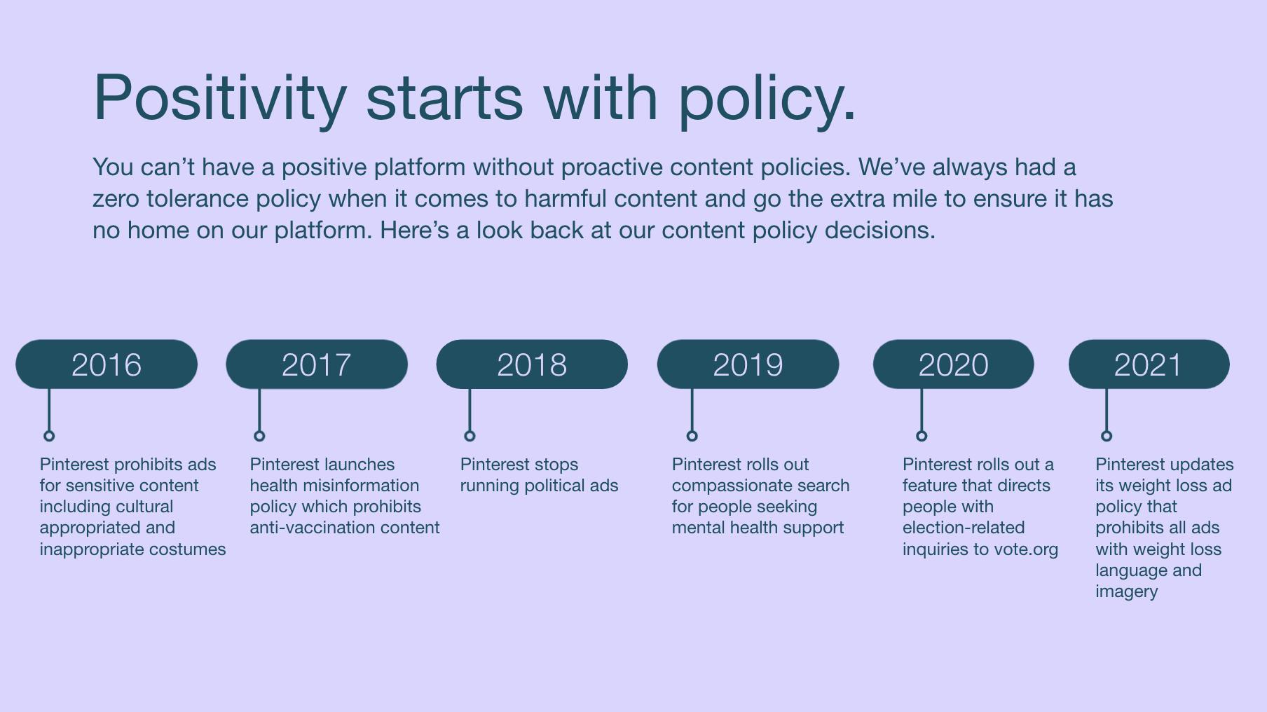 Policy timeline 0 tHWOF4z -