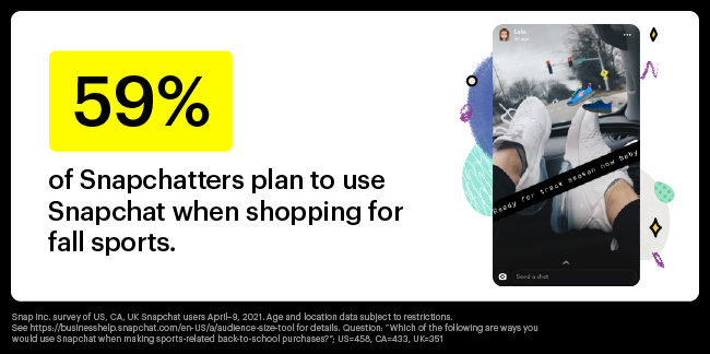 Snapchat shopping insights