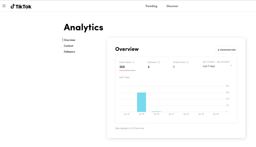TikTok analytics on web