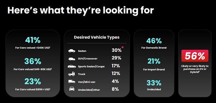 TikTok Automotive Marketing guide
