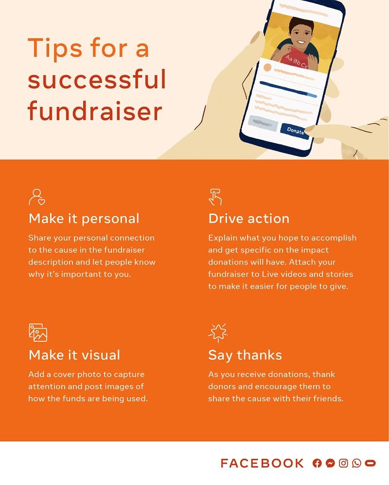 Facebook fundraising tips