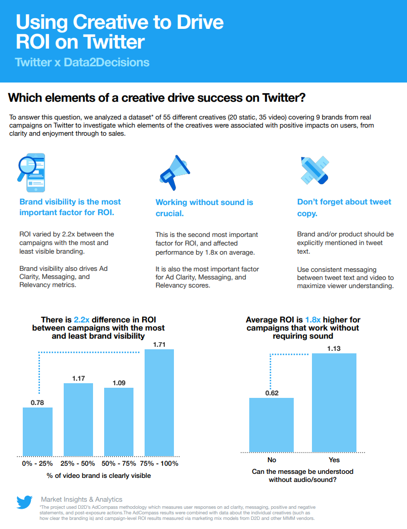 Twitter creative elements one-sheet