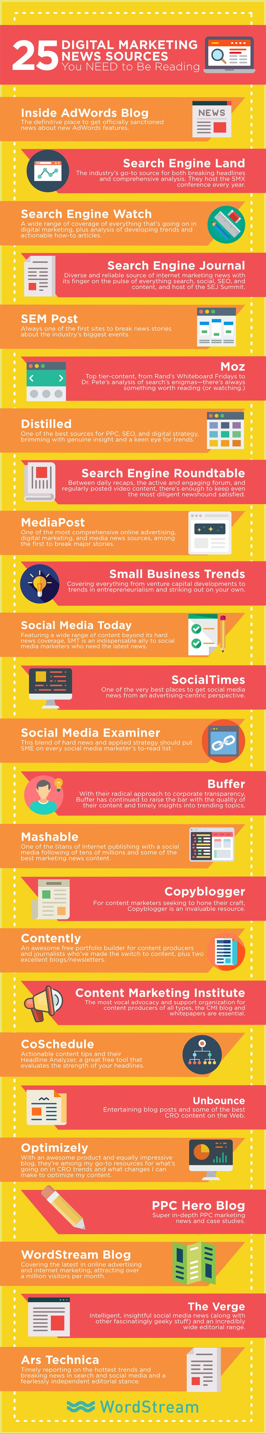 25 Marketing Blogs You Need to Follow [Infographic]