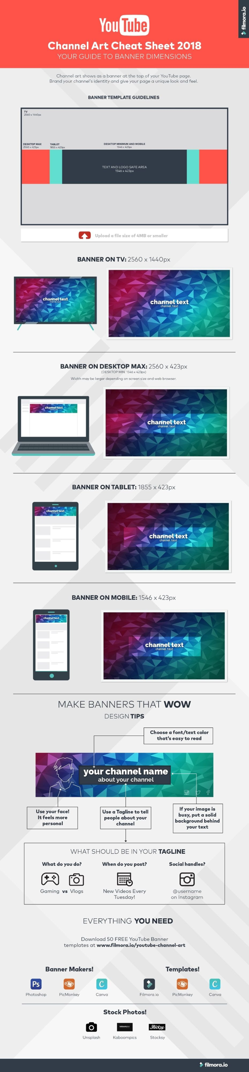YouTube Channel Art Cheat Sheet 2018 [Infographic] | Social Media Today