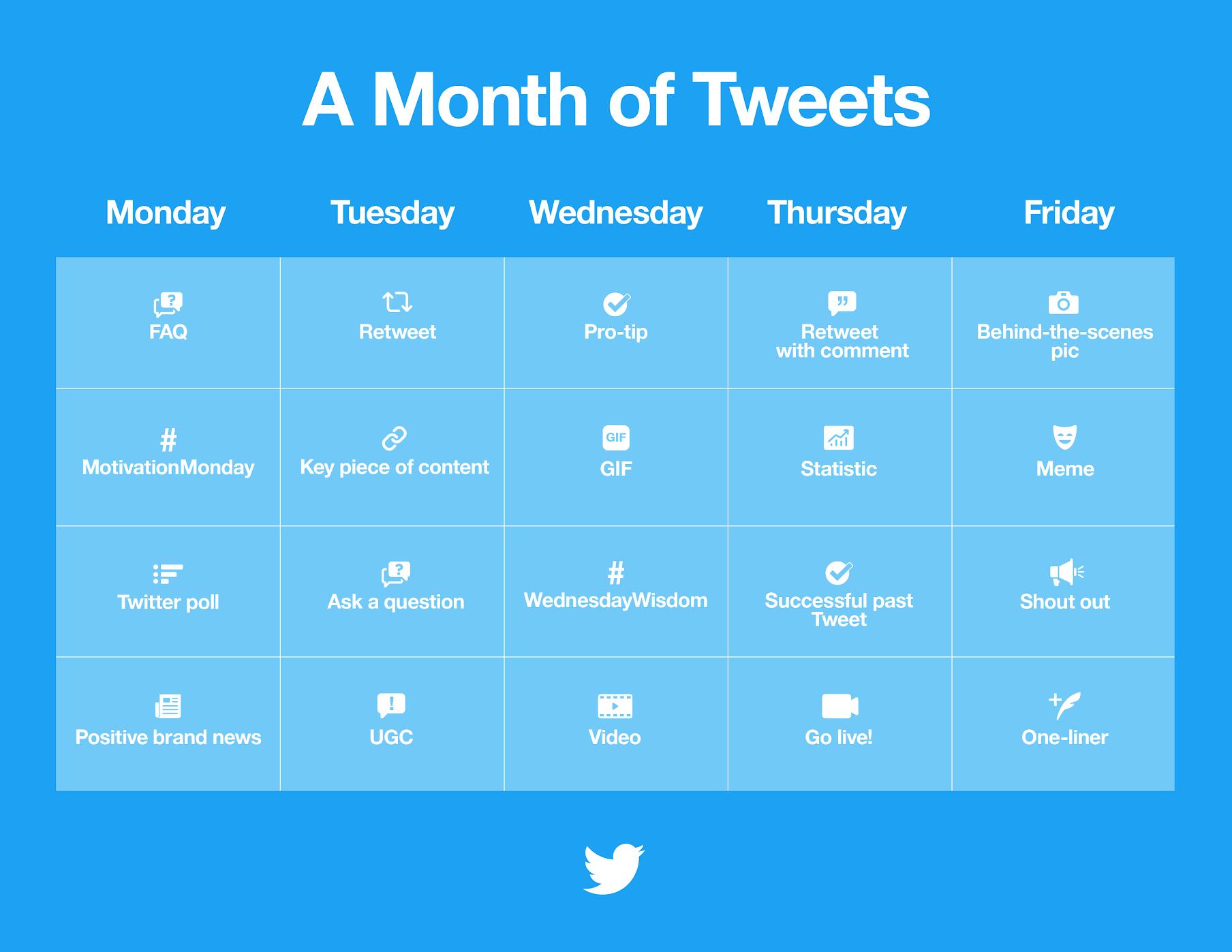 Tweet prompts listing