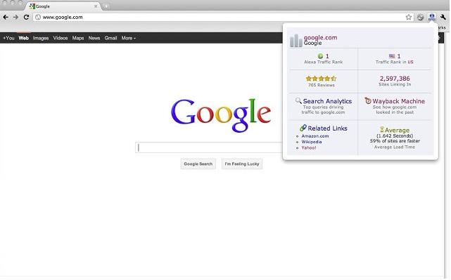 9 de las mejores extensiones de navegador Chrome para vendedores | Social Media Today
