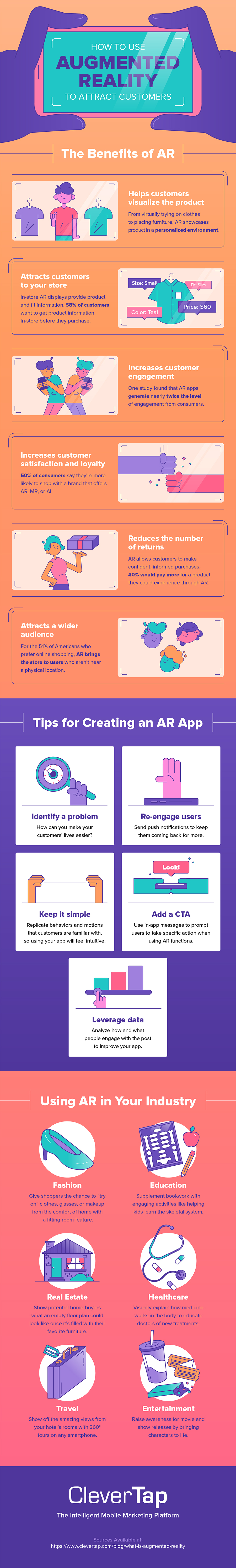 Infographic outlines the benefits of AR for digital marketing