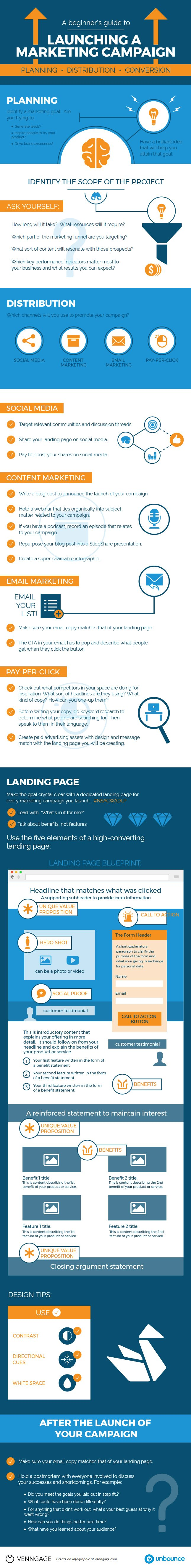 A Beginner's Guide to Launching a Successful Marketing Campaign [Infographic] | Social Media Today