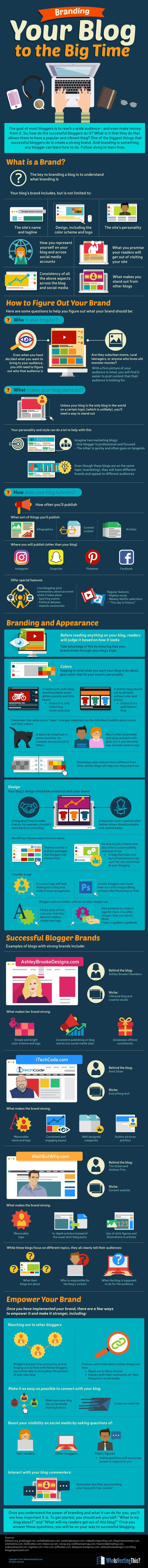 Branding Your Blog to the Big Time [Infographic]