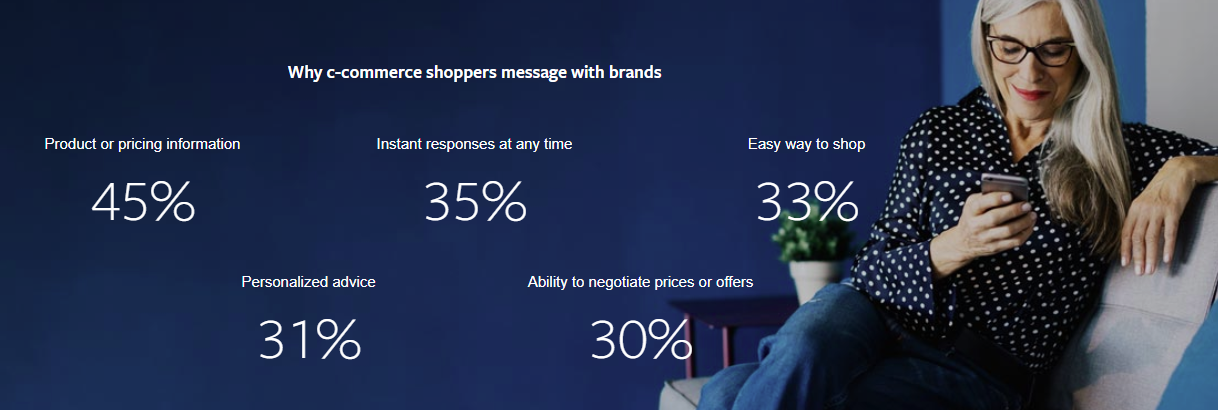 Facebook messenger commerce research