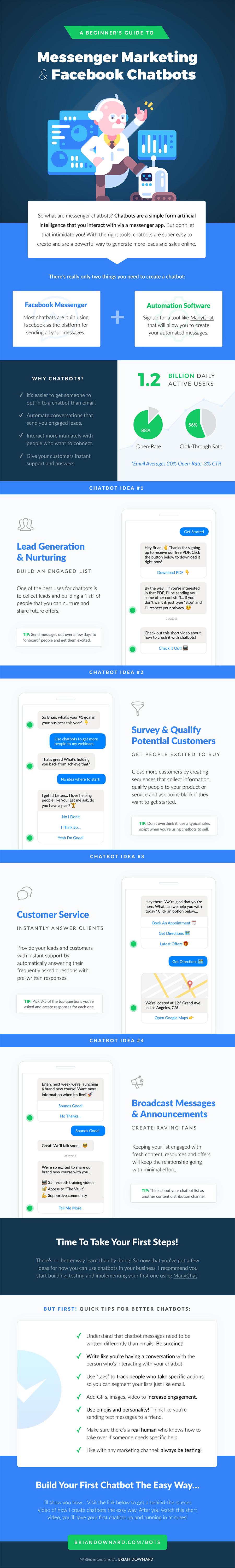 Infographic provides an overview of the how and why of Messenger chatbots