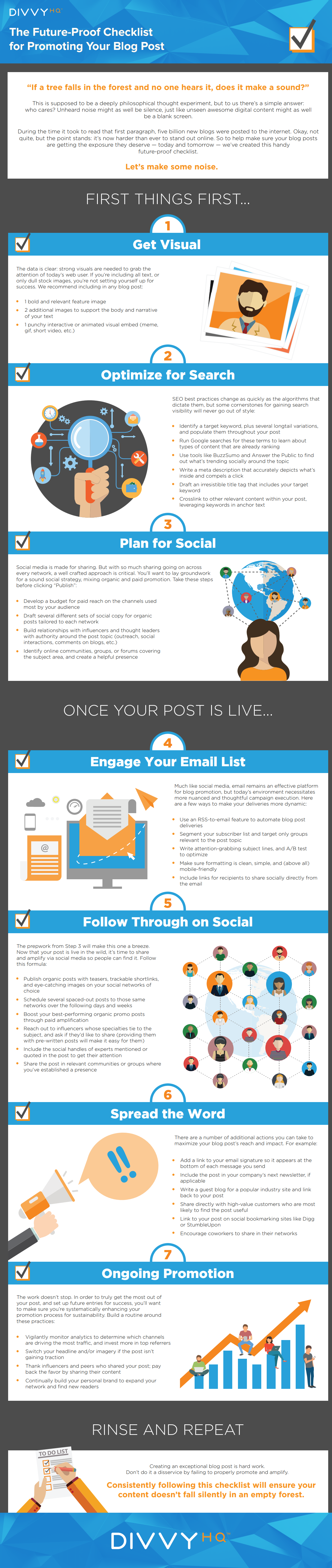 Infographic outlining effective blog promotion techniques
