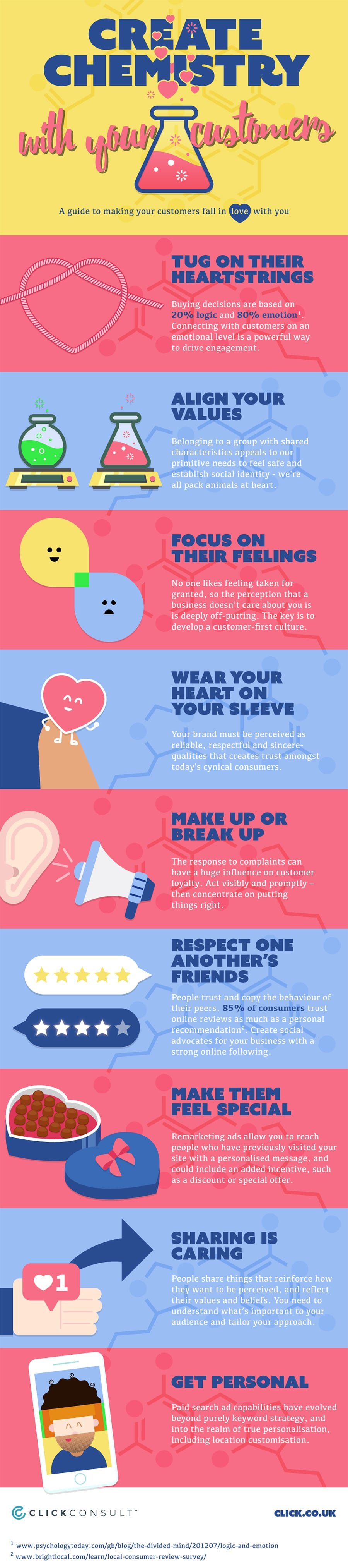 Infographic outlines stats and tips on creating emotional connections