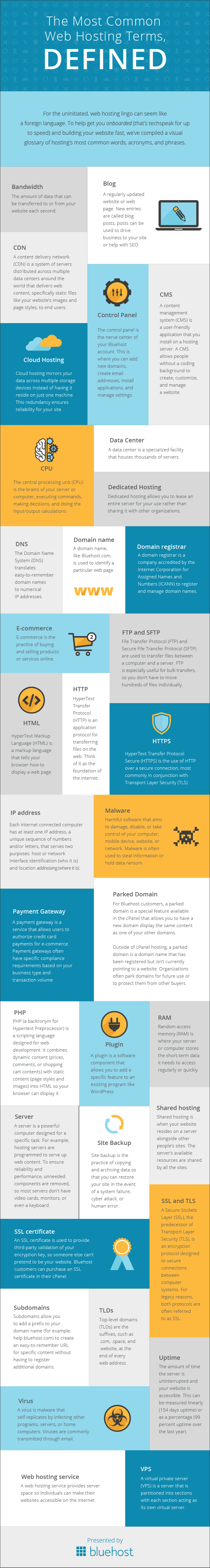 A listing of common web hosting terms and their definitions