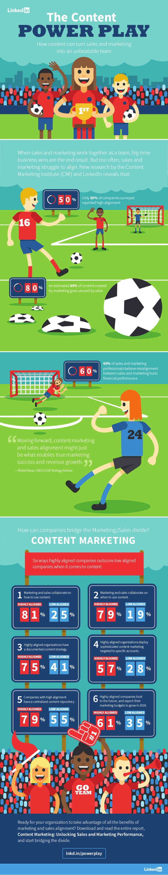 Infographic looking at how content approaches can help better align internal teams