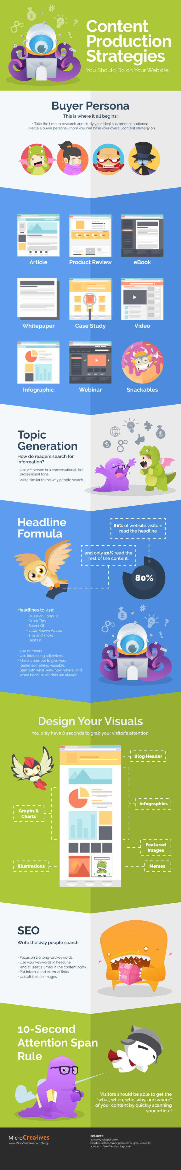 Infographic outlines key content strategy tips