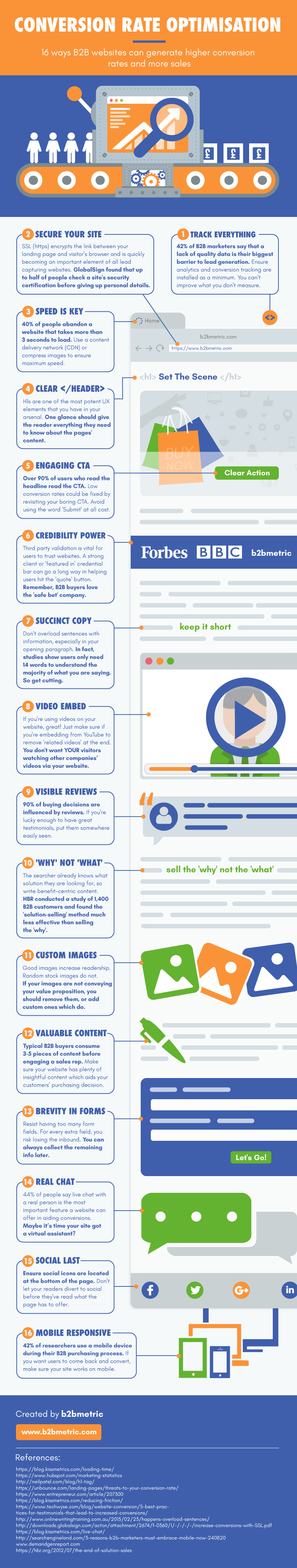 Conversion rate optimization tips infographic