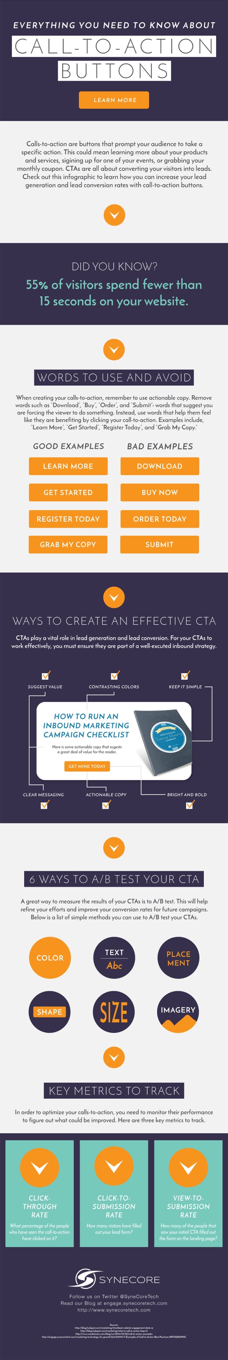 Infographic lists tips for effective website CTA buttons