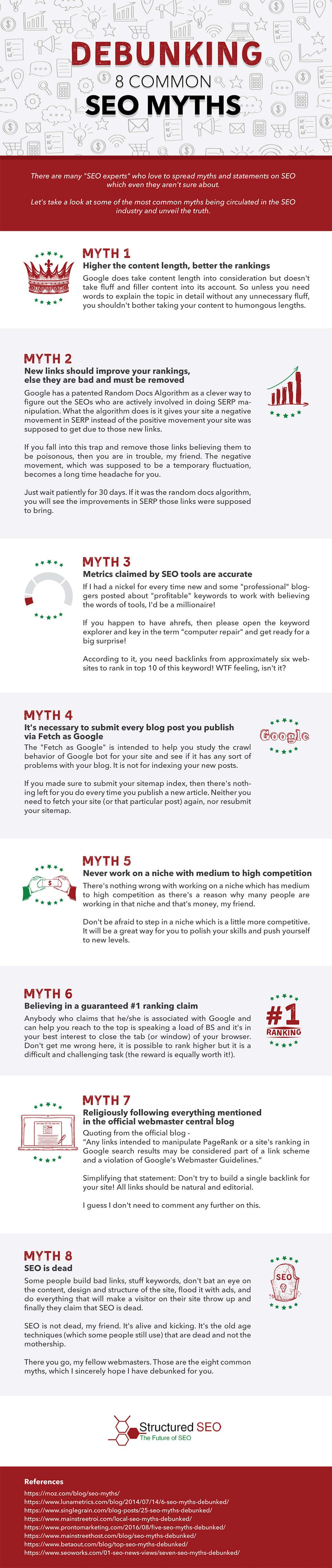 Debunking 8 Common SEO Myths [Infographic] | Social Media Today