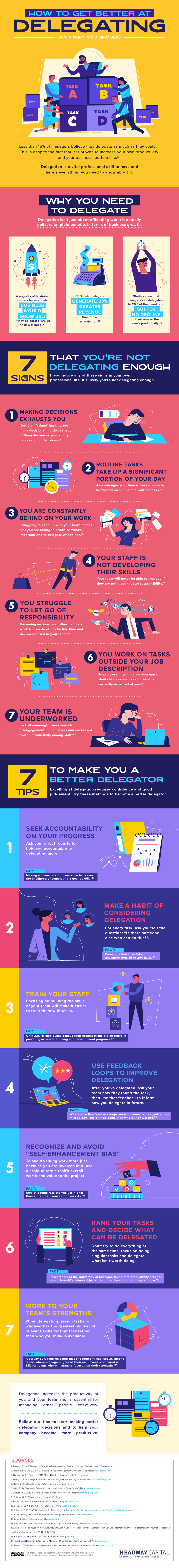 Infographic looks at effective delegation tactics